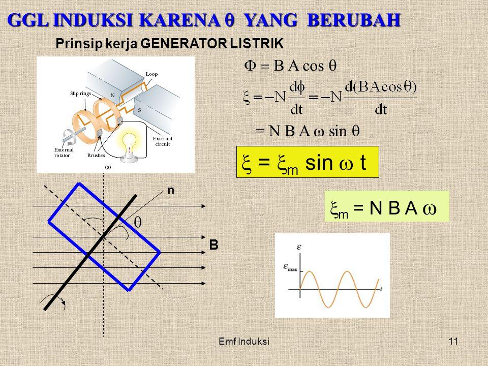 x = xm sin w t GGL INDUKSI KARENA q YANG BERUBAH xm = N B A w