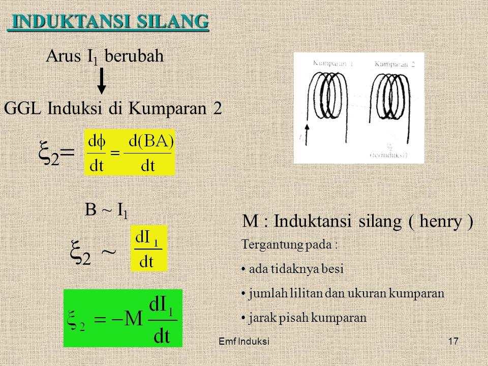 x2= x2 ~ INDUKTANSI SILANG Arus I1 berubah GGL Induksi di Kumparan 2