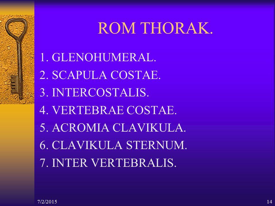 ROM THORAK. 1. GLENOHUMERAL. 2. SCAPULA COSTAE. 3. INTERCOSTALIS.