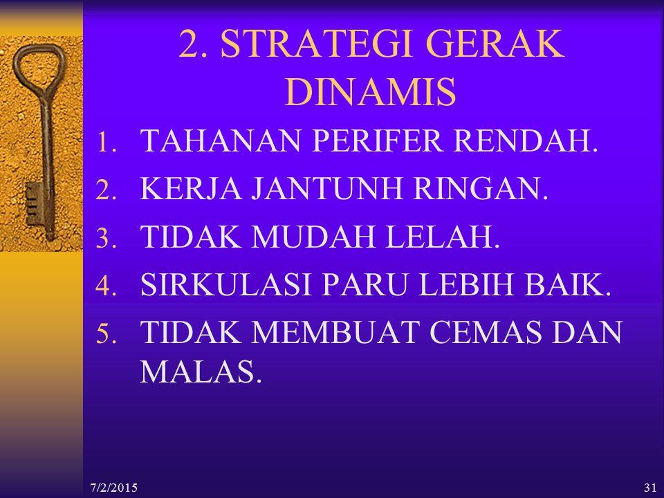 2. STRATEGI GERAK DINAMIS