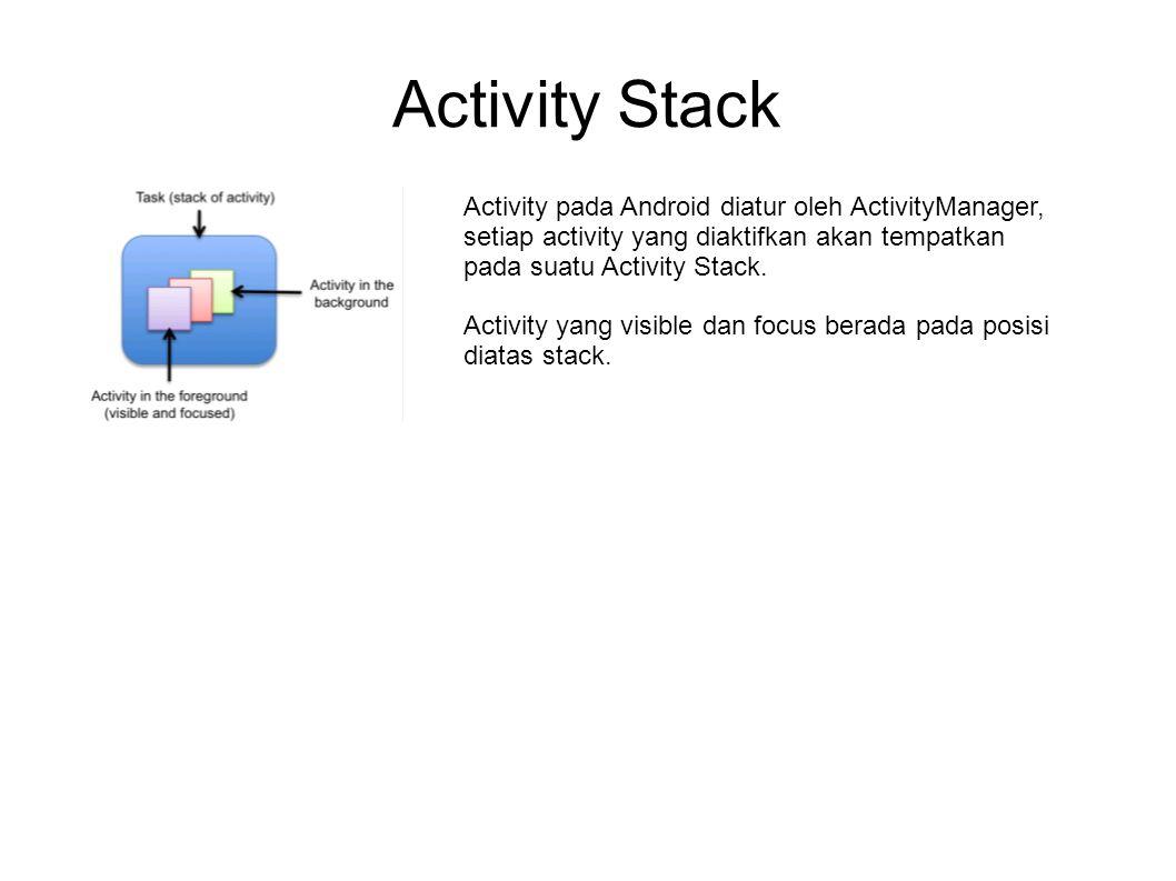 Activity Stack Activity pada Android diatur oleh ActivityManager, setiap activity yang diaktifkan akan tempatkan pada suatu Activity Stack.