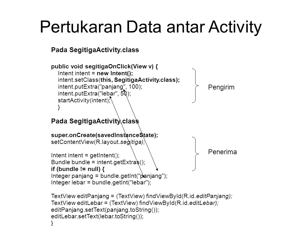 Pertukaran Data antar Activity