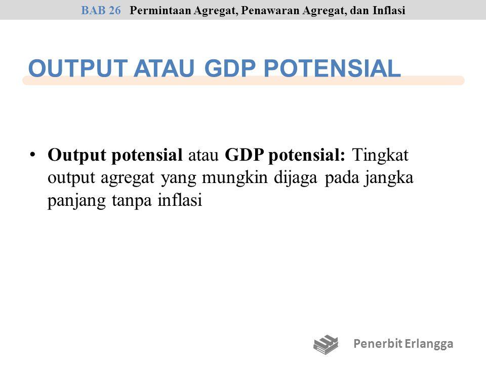 OUTPUT ATAU GDP POTENSIAL