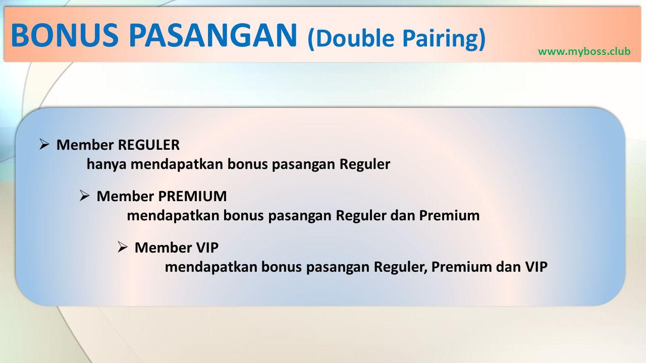 BONUS PASANGAN (Double Pairing)