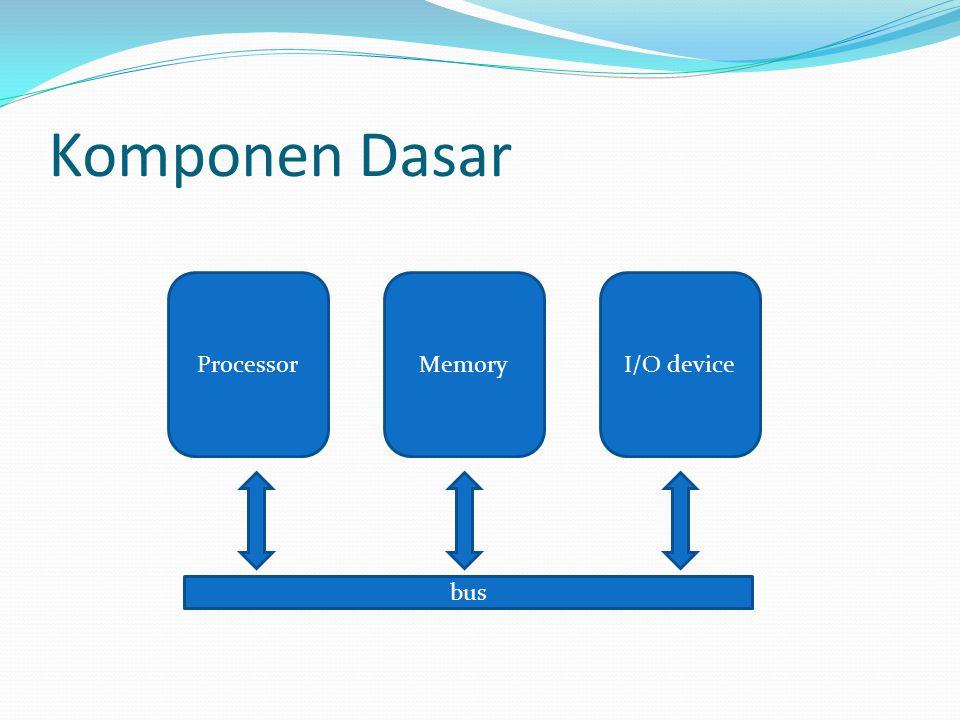 Komponen Dasar Processor Memory I/O device bus
