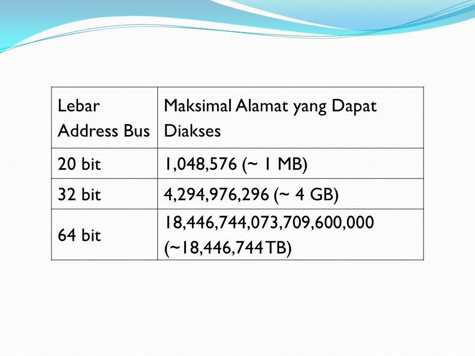 Lebar Address Bus Maksimal Alamat yang Dapat Diakses. 20 bit. 1,048,576 (~ 1 MB) 32 bit. 4,294,976,296 (~ 4 GB)
