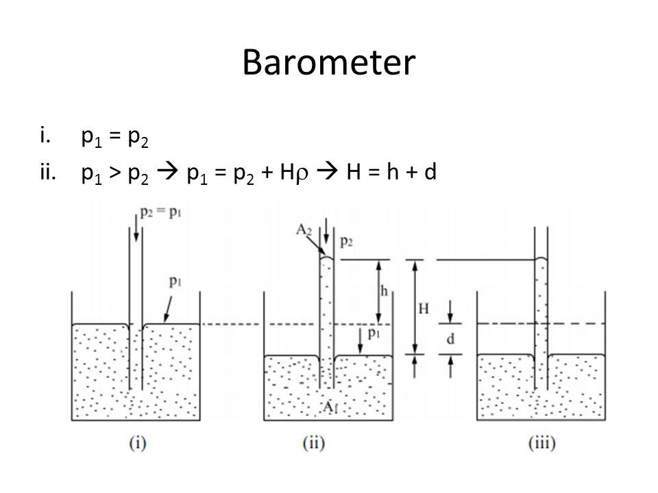 Barometer p1 = p2 p1 > p2  p1 = p2 + H  H = h + d