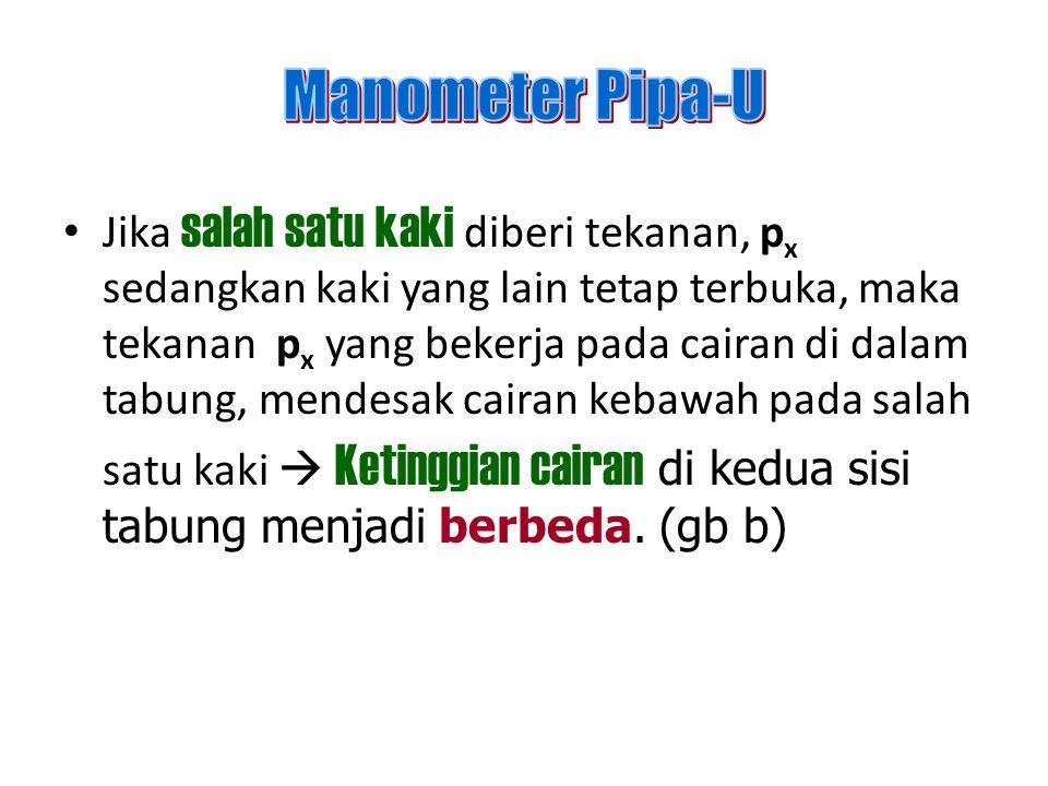 Manometer Pipa-U