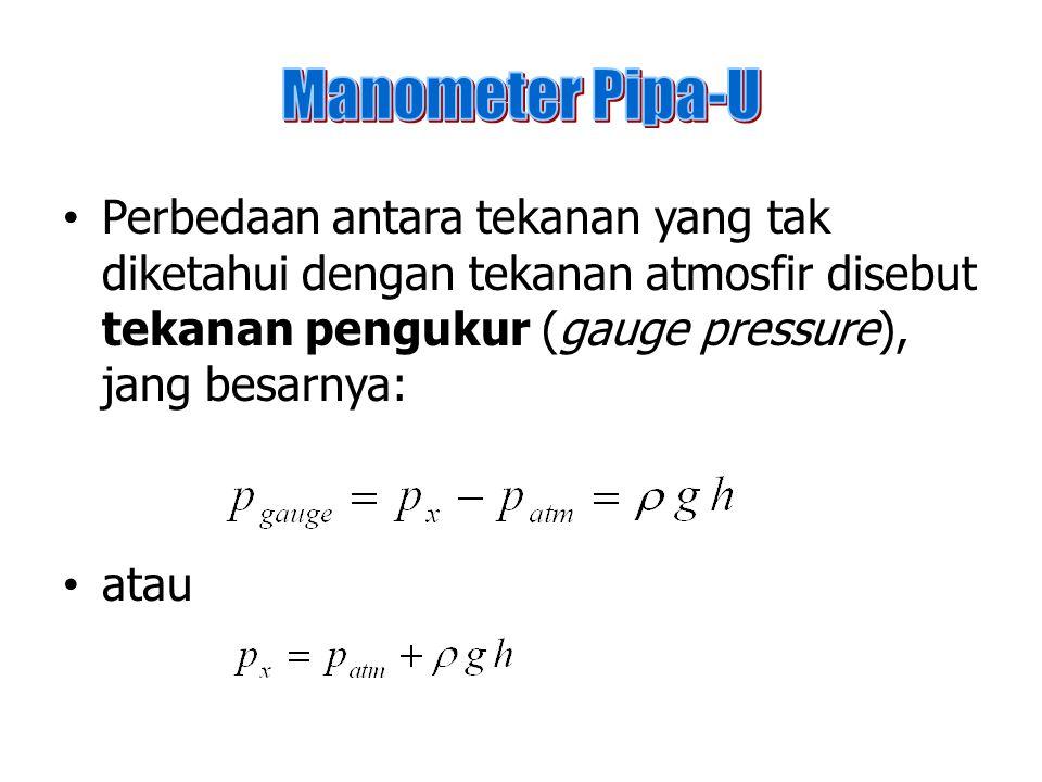 Manometer Pipa-U Perbedaan antara tekanan yang tak diketahui dengan tekanan atmosfir disebut tekanan pengukur (gauge pressure), jang besarnya: