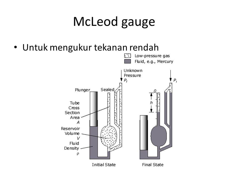 McLeod gauge Untuk mengukur tekanan rendah Mcleod gages - theory