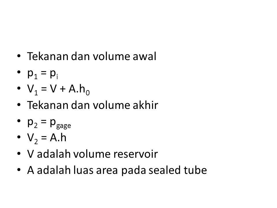 Tekanan dan volume awal