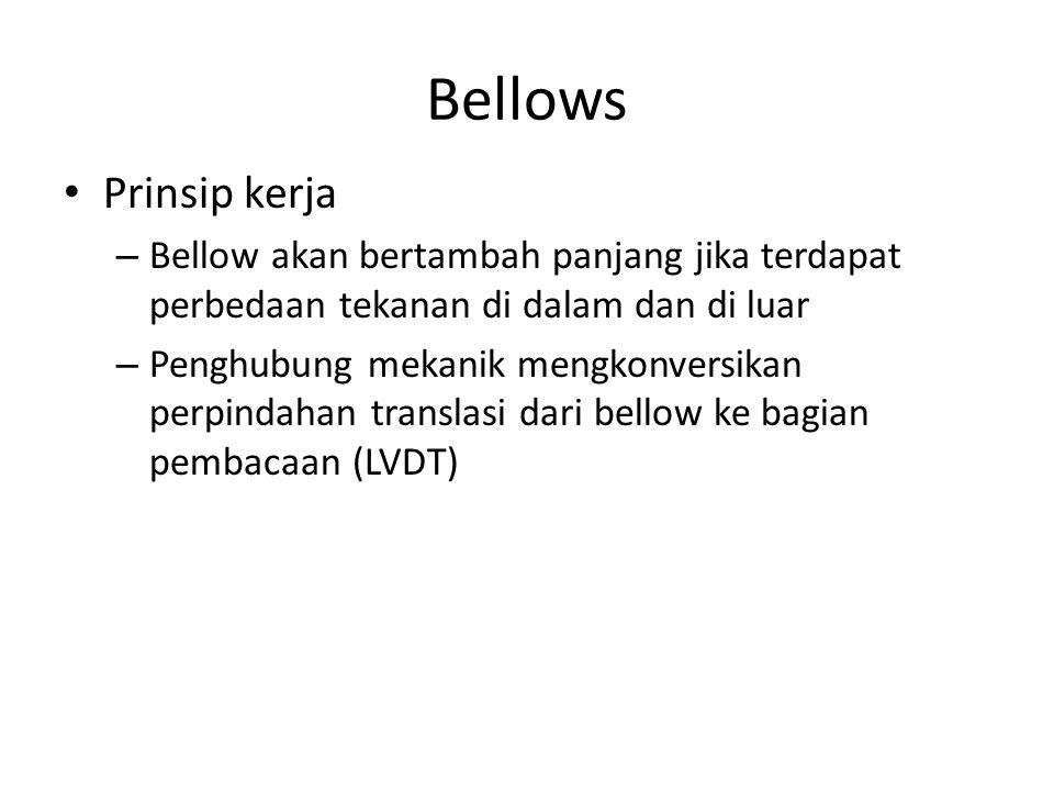 Bellows Prinsip kerja. Bellow akan bertambah panjang jika terdapat perbedaan tekanan di dalam dan di luar.