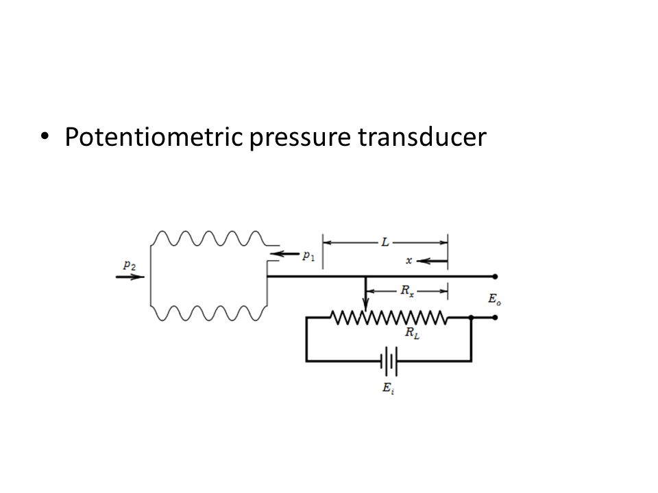 Potentiometric pressure transducer