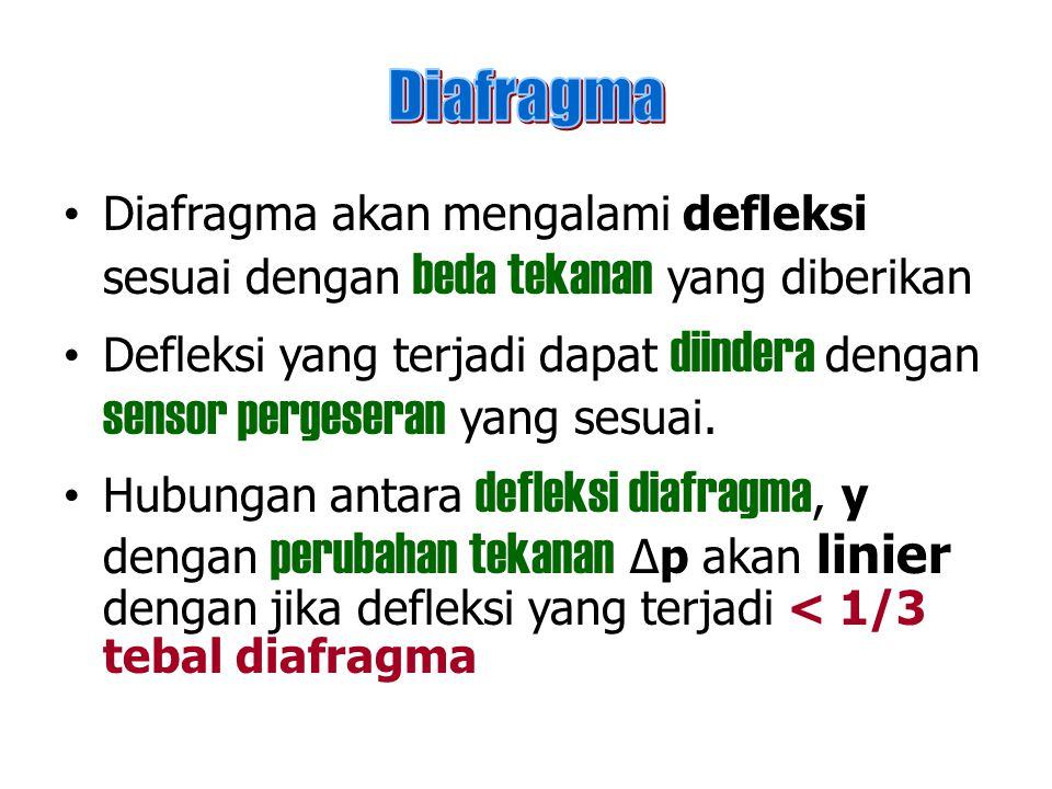Diafragma Diafragma akan mengalami defleksi sesuai dengan beda tekanan yang diberikan.