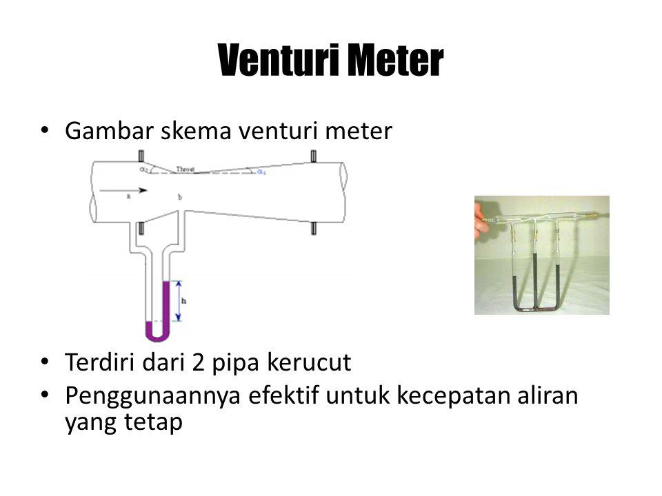 Venturi Meter Gambar skema venturi meter Terdiri dari 2 pipa kerucut