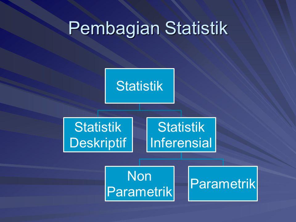 Statistik Inferensial