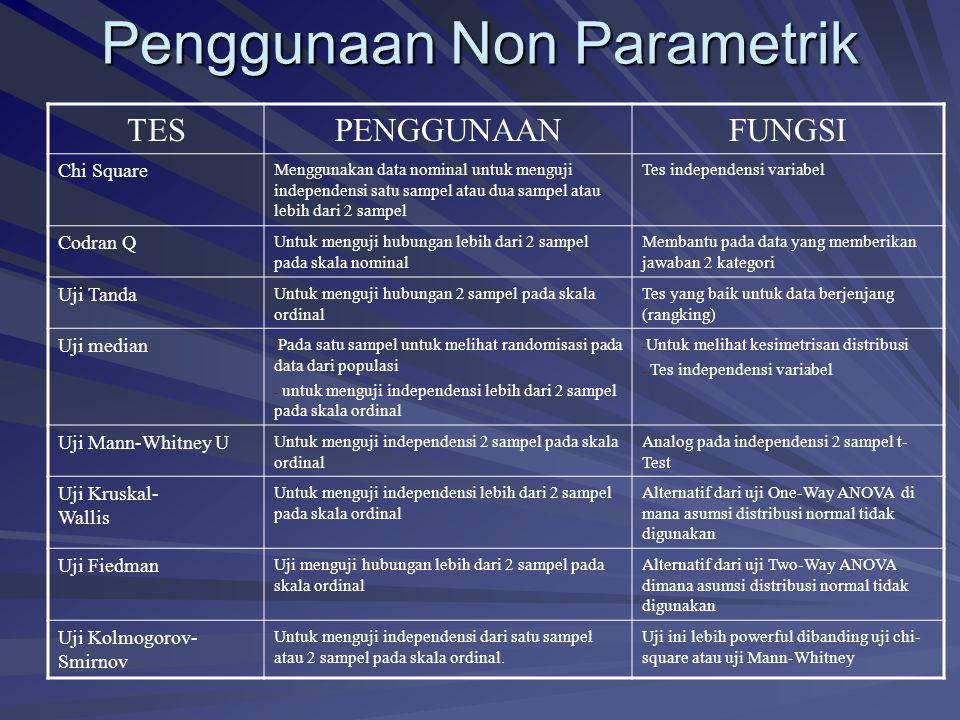 Penggunaan Non Parametrik