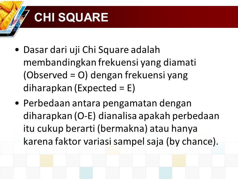 CHI SQUARE Dasar dari uji Chi Square adalah membandingkan frekuensi yang diamati (Observed = O) dengan frekuensi yang diharapkan (Expected = E)