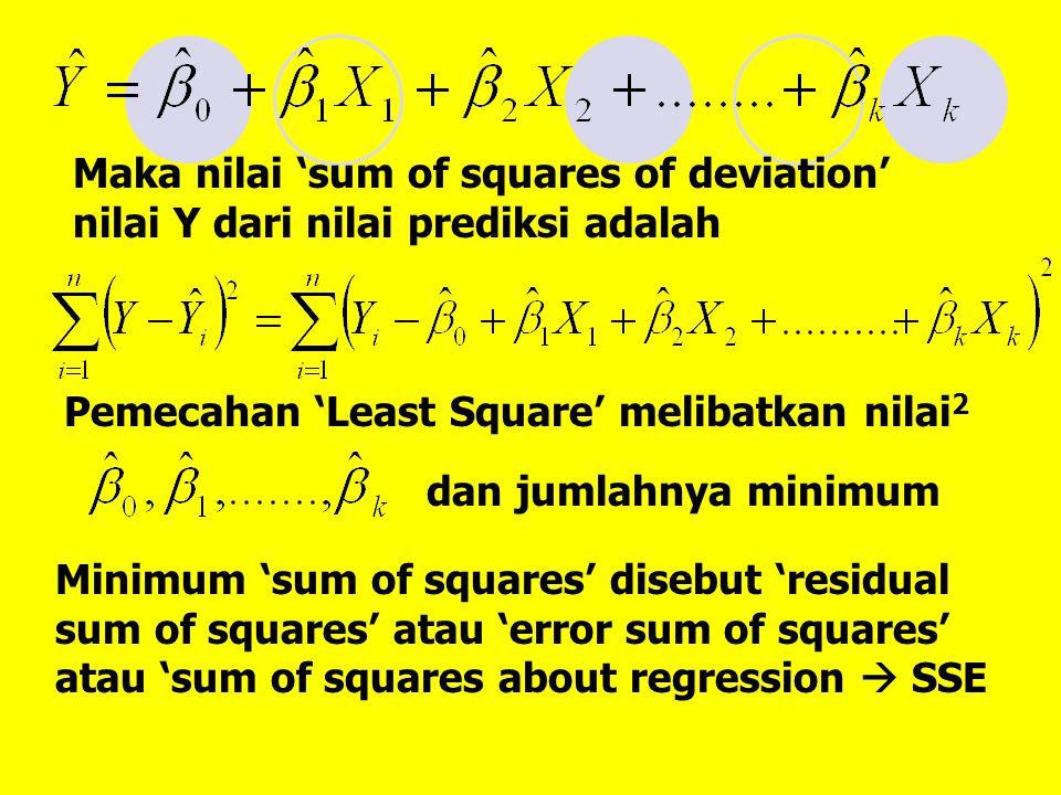 Maka nilai 'sum of squares of deviation' nilai Y dari nilai prediksi adalah