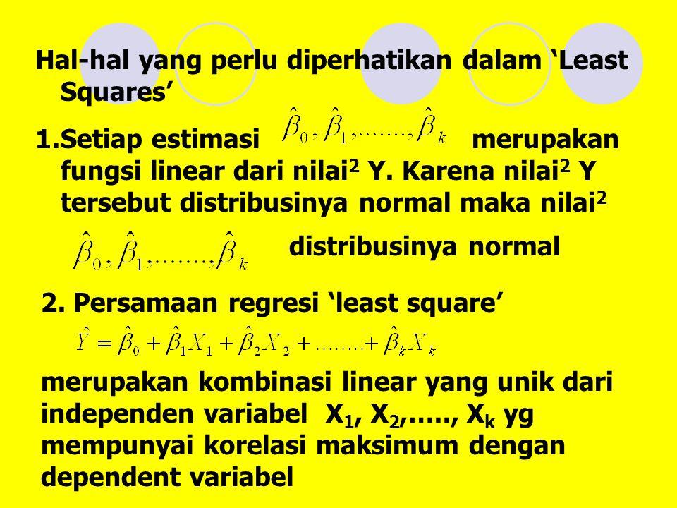 Hal-hal yang perlu diperhatikan dalam 'Least Squares'