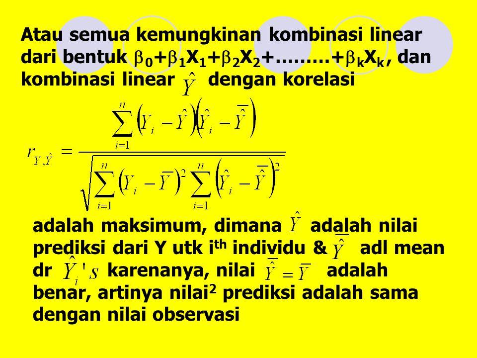 Atau semua kemungkinan kombinasi linear dari bentuk b0+b1X1+b2X2+………+bkXk , dan kombinasi linear dengan korelasi