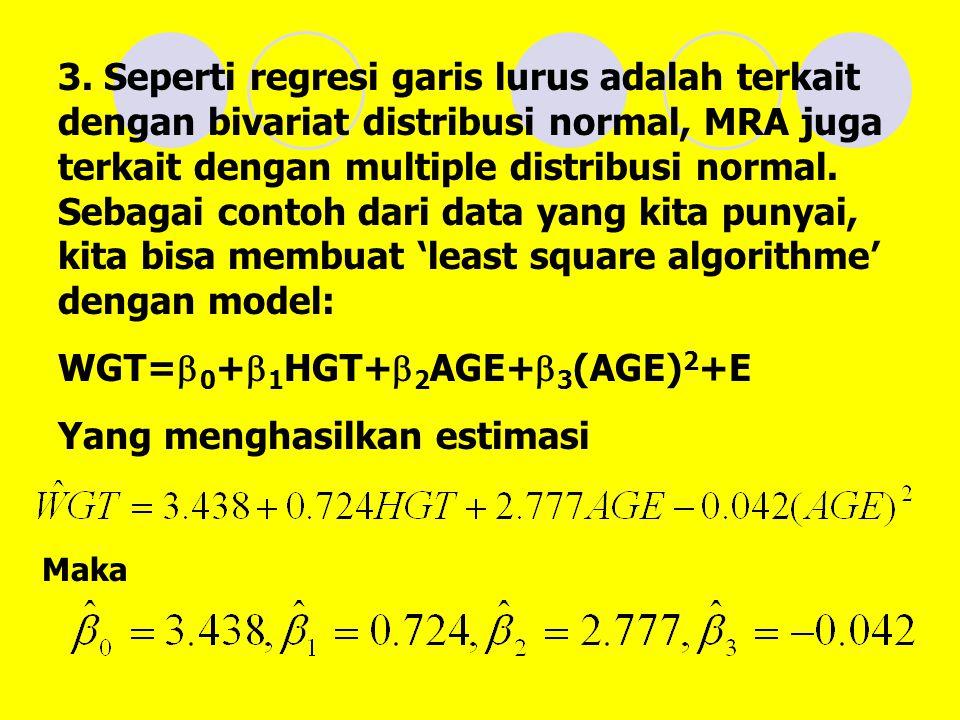 WGT=b0+b1HGT+b2AGE+b3(AGE)2+E Yang menghasilkan estimasi