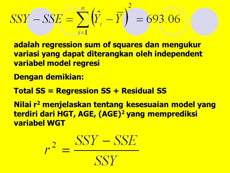 adalah regression sum of squares dan mengukur variasi yang dapat diterangkan oleh independent variabel model regresi