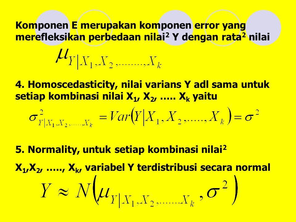 Komponen E merupakan komponen error yang merefleksikan perbedaan nilai2 Y dengan rata2 nilai