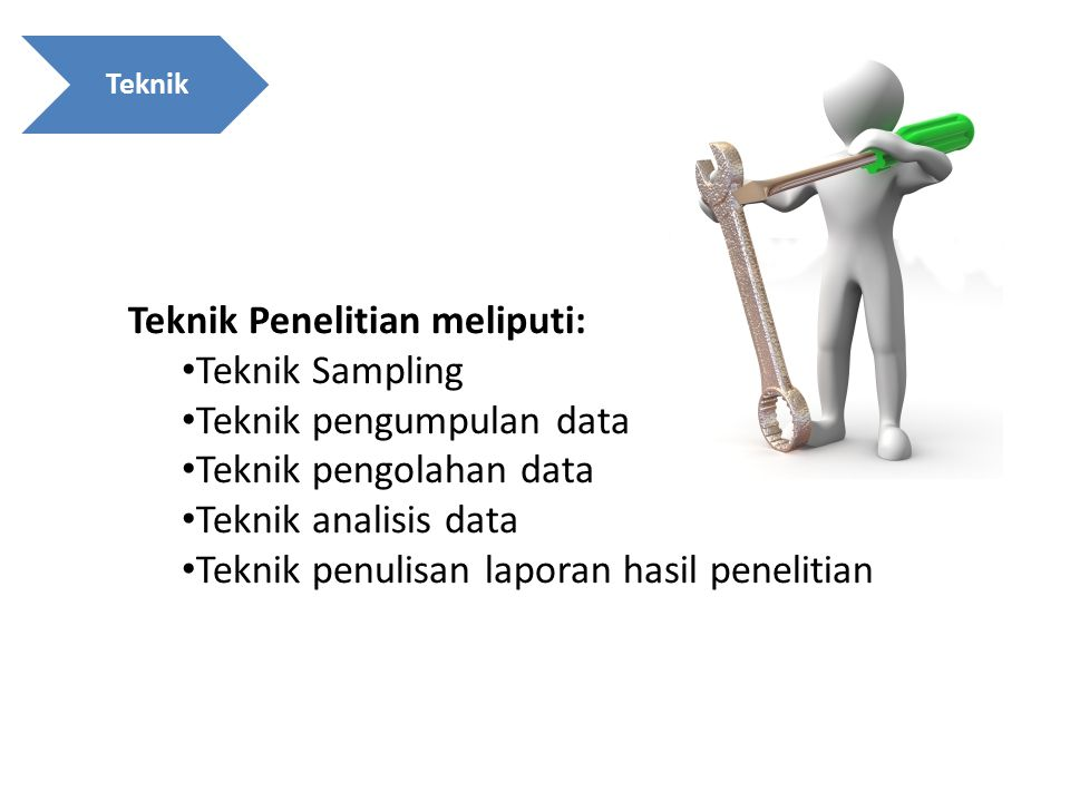 Teknik Penelitian meliputi: Teknik Sampling Teknik pengumpulan data