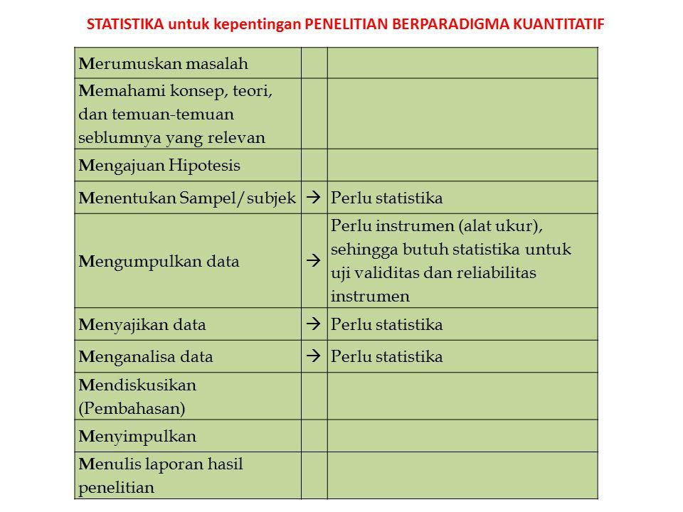 STATISTIKA untuk kepentingan PENELITIAN BERPARADIGMA KUANTITATIF