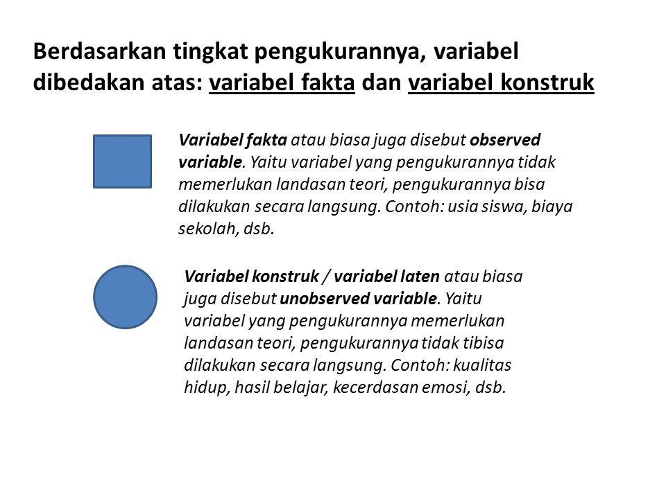 Berdasarkan tingkat pengukurannya, variabel dibedakan atas: variabel fakta dan variabel konstruk