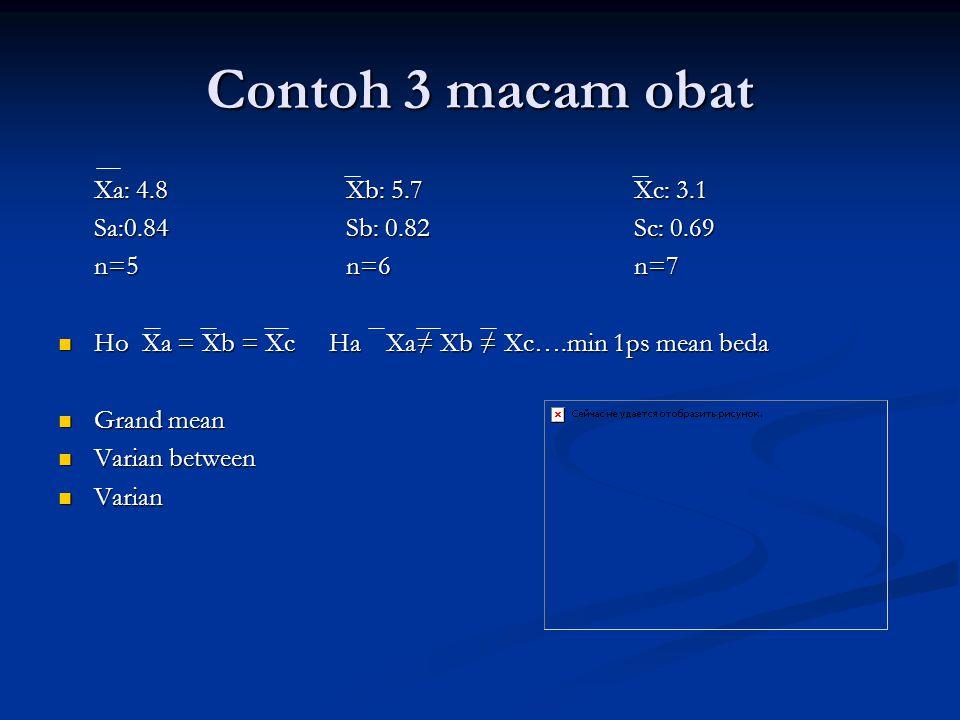 Contoh 3 macam obat Xa: 4.8 Xb: 5.7 Xc: 3.1 Sa:0.84 Sb: 0.82 Sc: 0.69