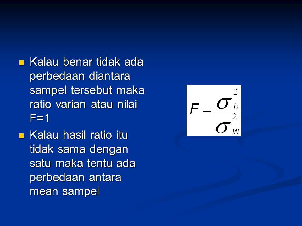 Kalau benar tidak ada perbedaan diantara sampel tersebut maka ratio varian atau nilai F=1