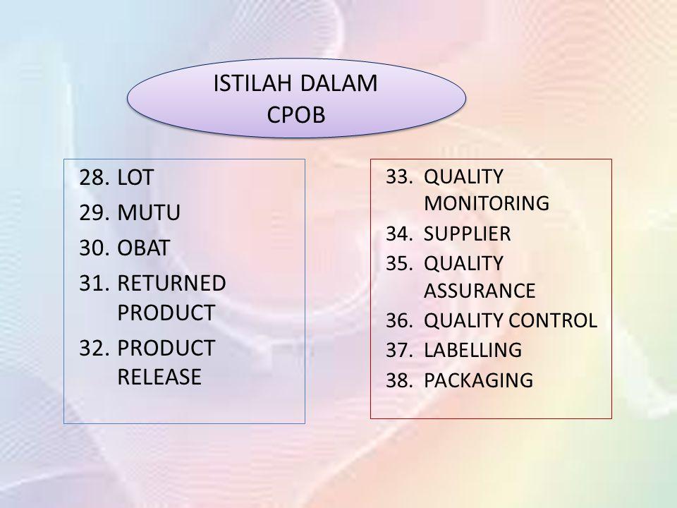 ISTILAH DALAM CPOB LOT MUTU OBAT RETURNED PRODUCT PRODUCT RELEASE