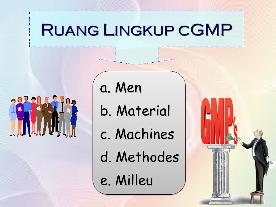 Ruang Lingkup cGMP Men Material Machines Methodes Milleu