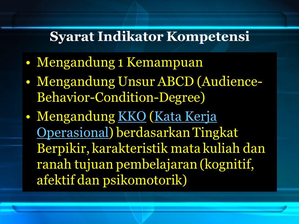 Syarat Indikator Kompetensi