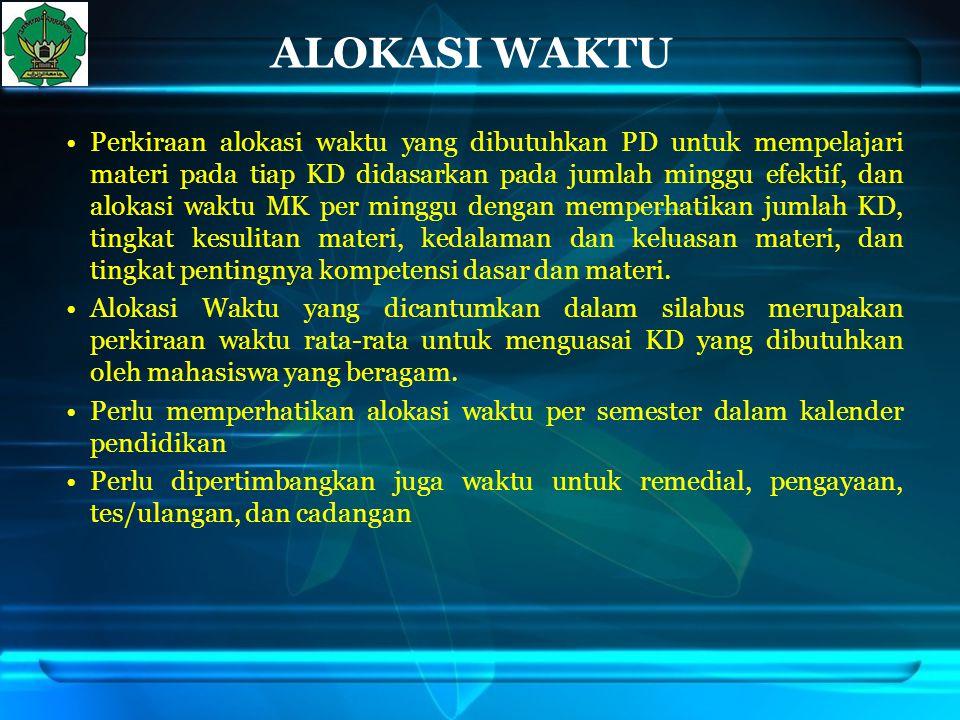 ALOKASI WAKTU