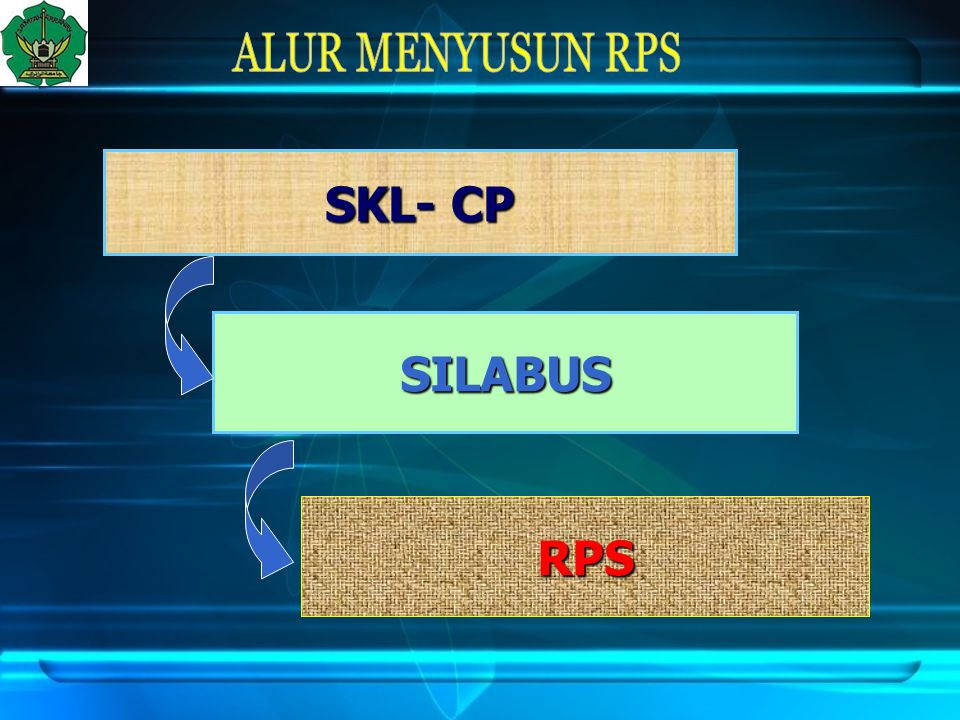 ALUR MENYUSUN RPS SKL- CP SILABUS RPS