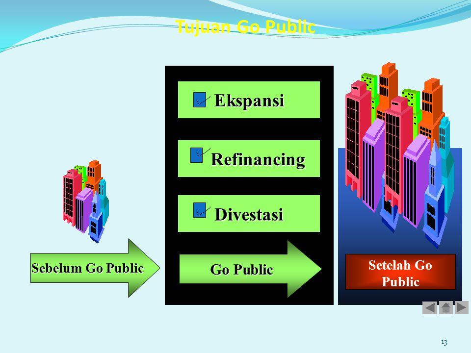 Tujuan Go Public Ekspansi Refinancing Divestasi Go Public