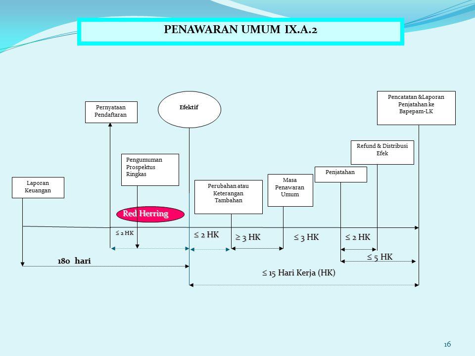 PENAWARAN UMUM IX.A.2  2 HK  3 HK  3 HK  2 HK  5 HK 180 hari