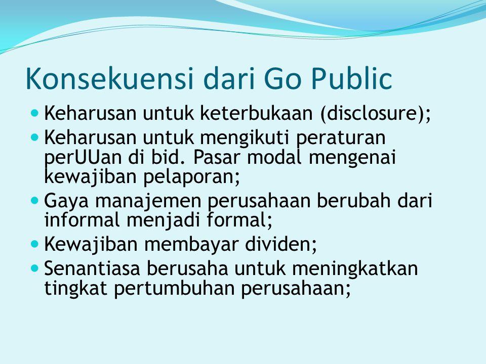 Konsekuensi dari Go Public