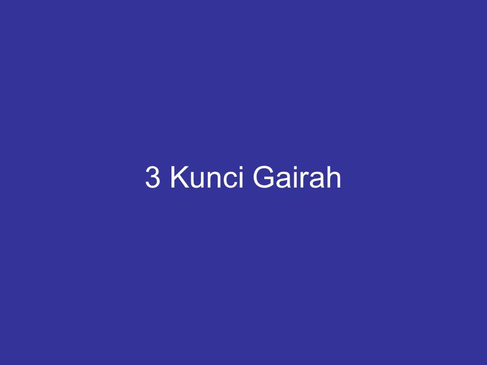 3 Kunci Gairah