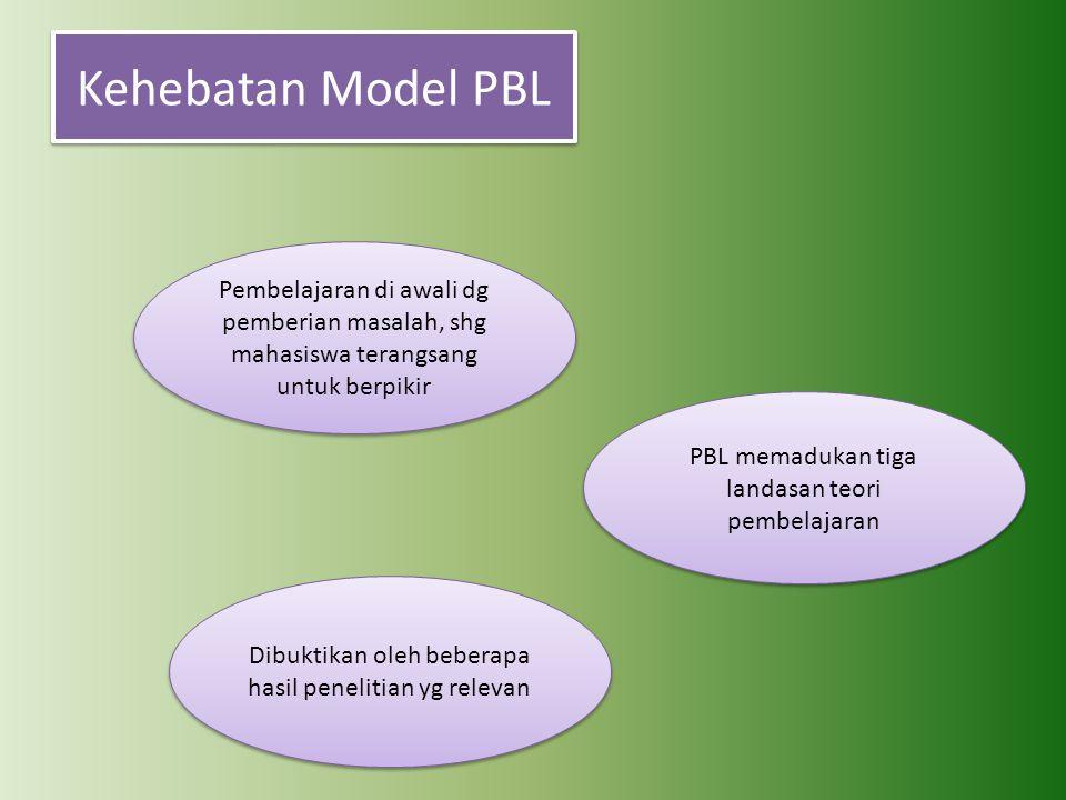 Kehebatan Model PBL Pembelajaran di awali dg pemberian masalah, shg mahasiswa terangsang untuk berpikir.