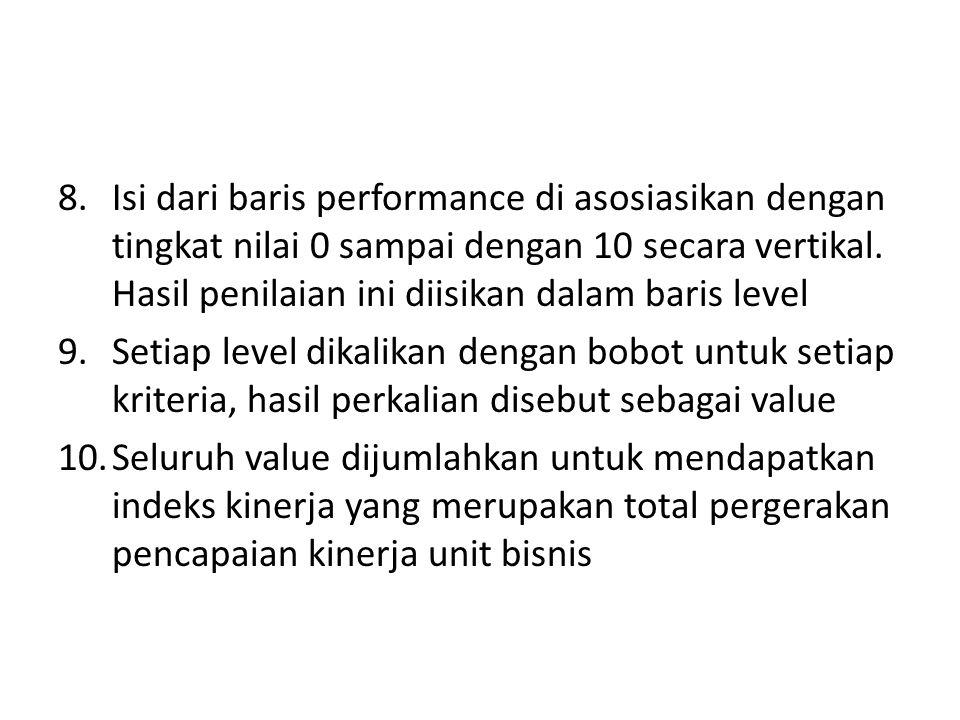 Isi dari baris performance di asosiasikan dengan tingkat nilai 0 sampai dengan 10 secara vertikal. Hasil penilaian ini diisikan dalam baris level