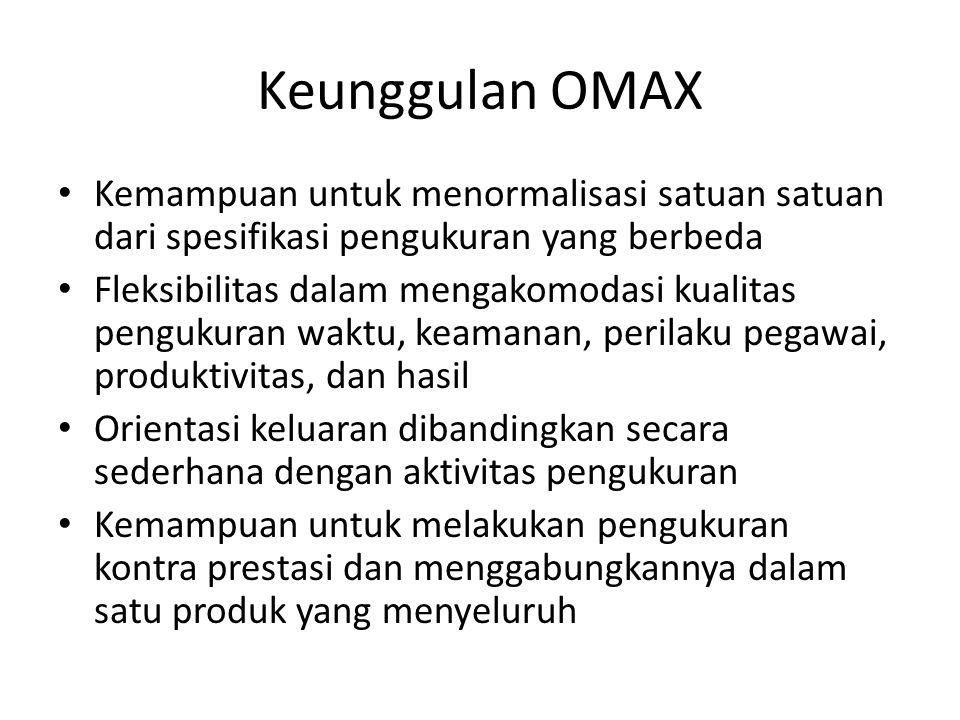 Keunggulan OMAX Kemampuan untuk menormalisasi satuan satuan dari spesifikasi pengukuran yang berbeda.