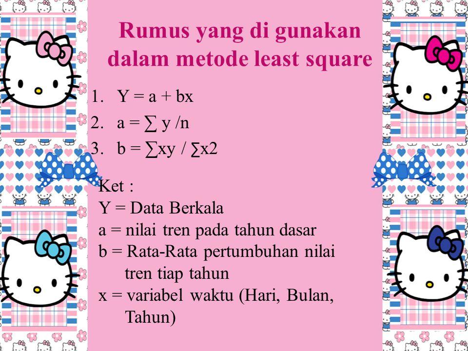 Rumus yang di gunakan dalam metode least square