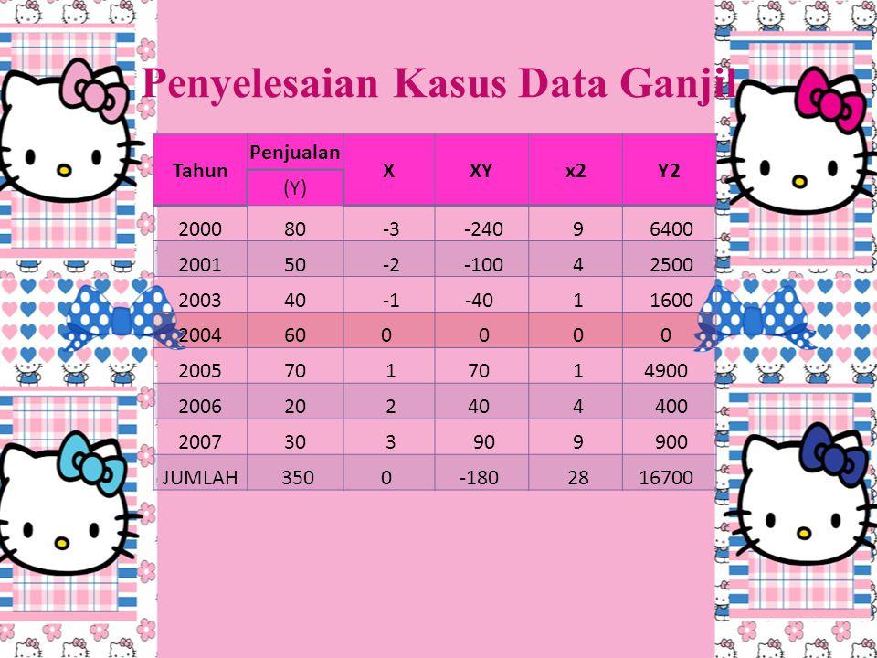 Penyelesaian Kasus Data Ganjil