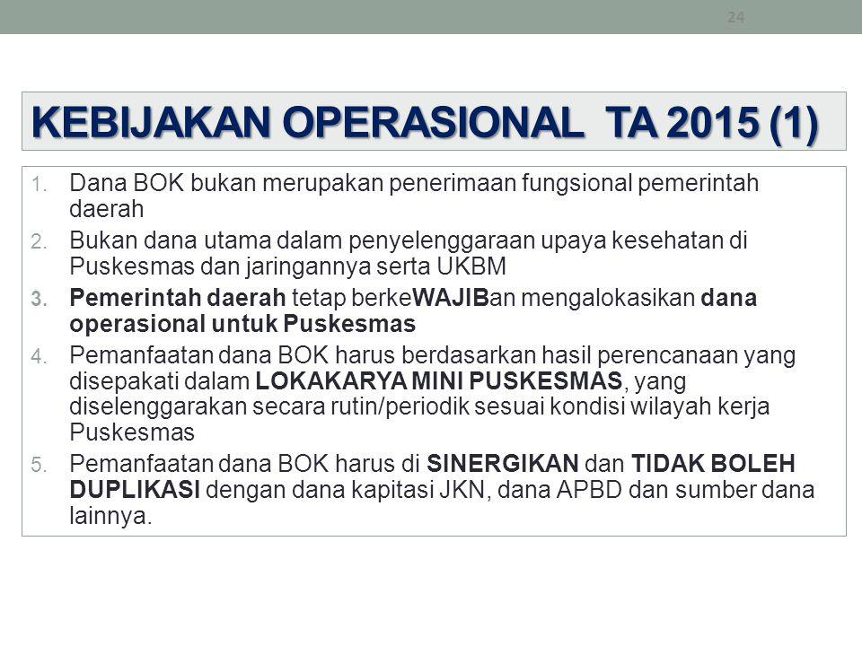 KEBIJAKAN OPERASIONAL TA 2015 (1)