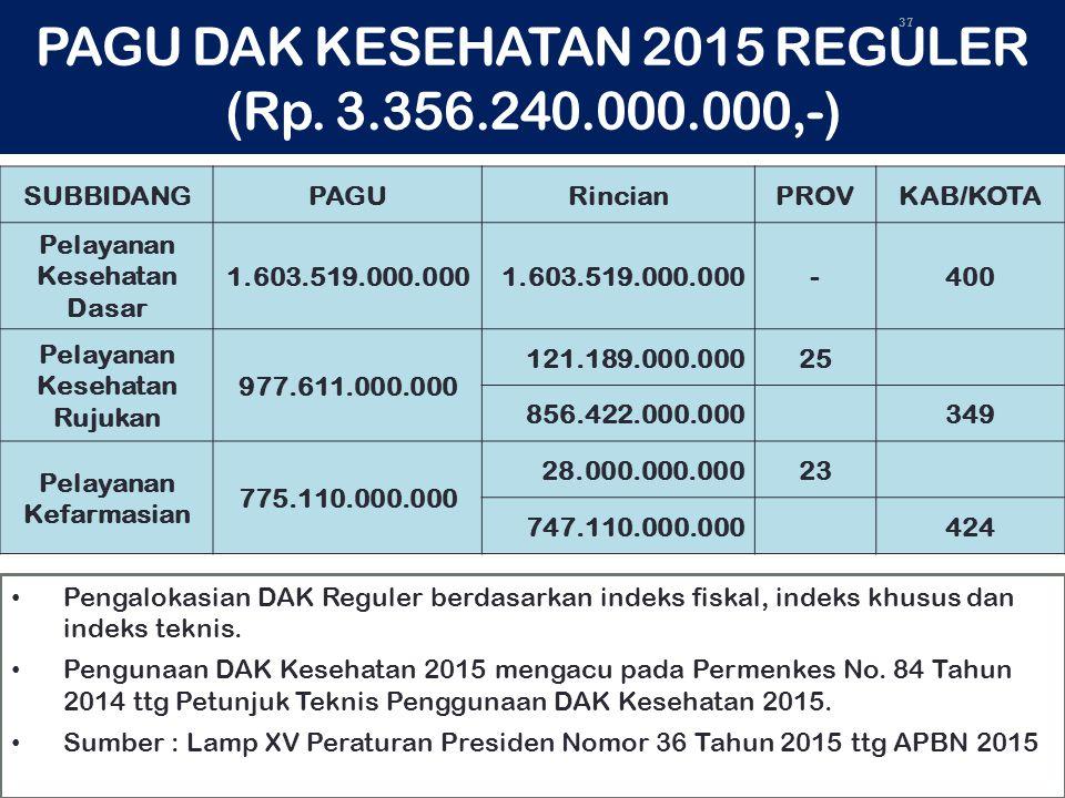 PAGU DAK KESEHATAN 2015 REGULER (Rp. 3.356.240.000.000,-)