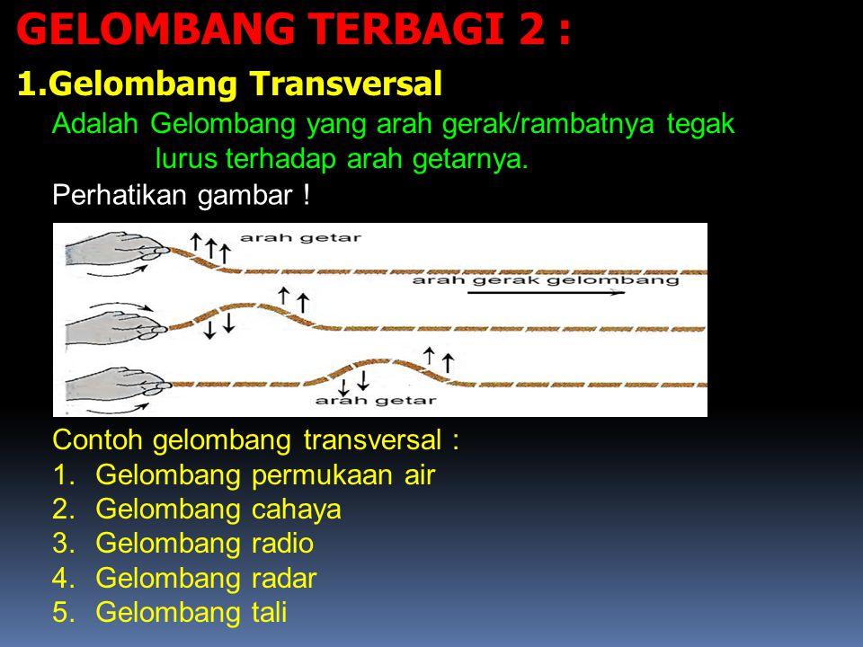 GELOMBANG TERBAGI 2 : Gelombang Transversal